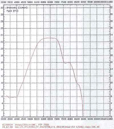 quelques essais de pots (à compléter) PX200PSP2000