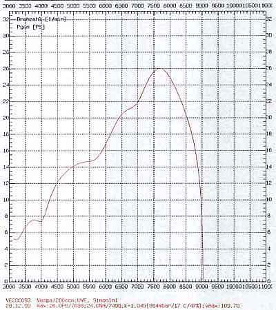 quelques essais de pots (à compléter) PX200Simonini