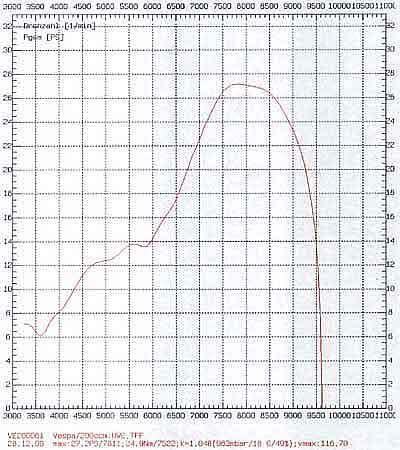 quelques essais de pots (à compléter) PX200TFFoderPMalt