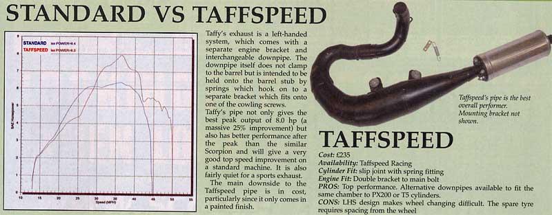 test4_taffspeed.jpg
